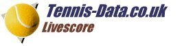 Tennis Scores Livescore service from Tennis-Data
